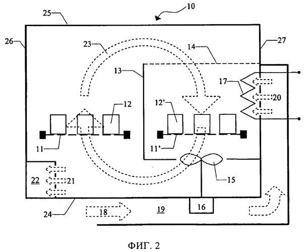 Туннельная печь для термической обработки деталей