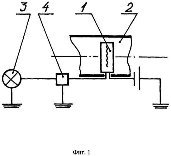 Устройство контроля технического состояния противооткатных устройств в ходе стрельбы