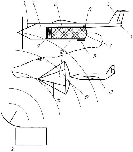 Устройство уничтожения дистанционно пилотируемых (беспилотных) летательных аппаратов (дпла)