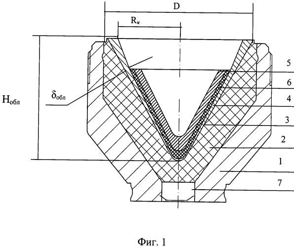 Способ формирования кумулятивной струи и кумулятивный заряд перфоратора для его осуществления
