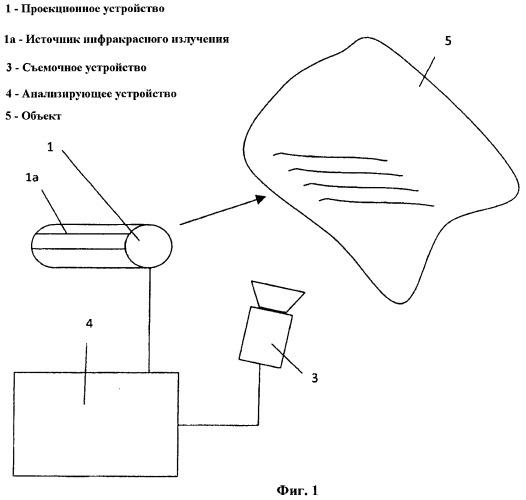 Устройство и способ трехмерного оптического обмера сильно отражающих или прозрачных объектов