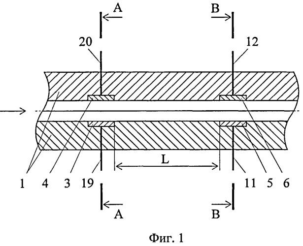 Способ измерения расхода жидкой или газообразной измеряемой среды