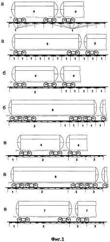 Способ взвешивания вагона без расцепки железнодорожного состава