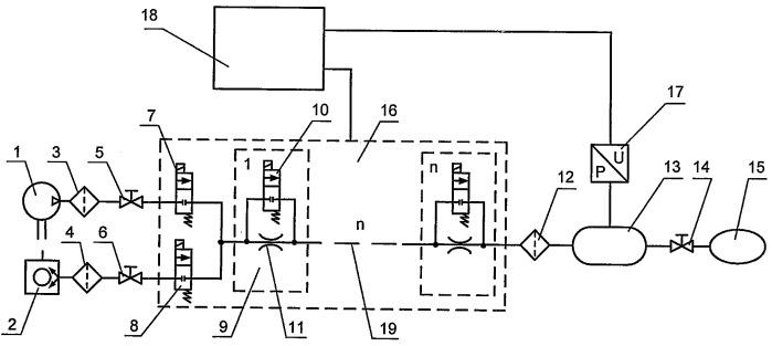 Способ задания давления в контролируемом объеме и установка для его осуществления