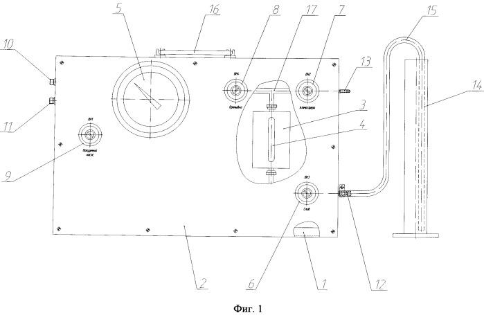 Установка для определения активных объемов вакуумируемой части изделия