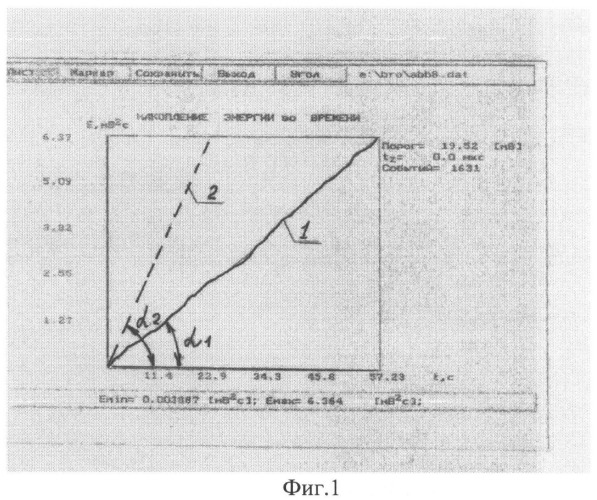 Способ сравнительной оценки свойств материалов