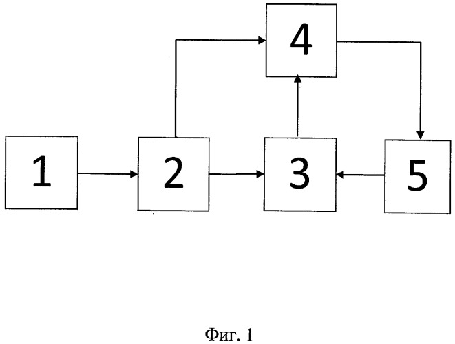 Датчик угловой скорости и угловых перемещений и способ его работы