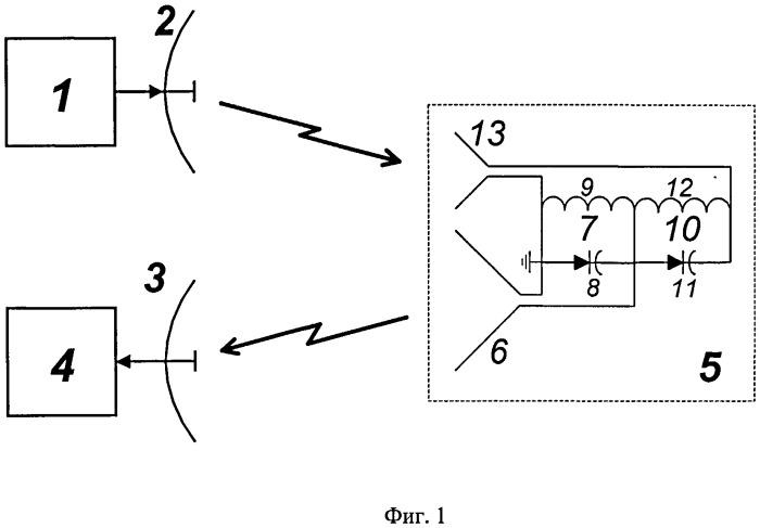 Субгармонический параметрический рассеиватель