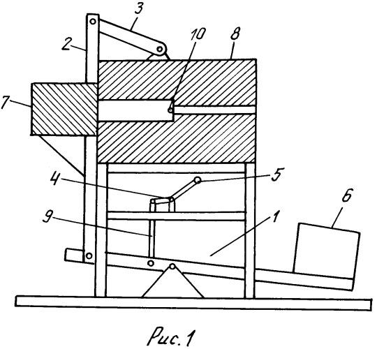 Устройство для управления заслонкой, перекрывающей пучок ионизирующего излучения, исходящего из коллиматора градуированной и поверочной дозиметрической установки