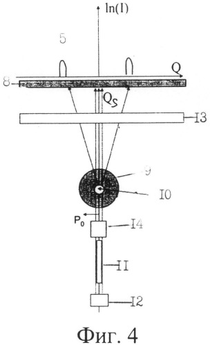 Способ выделения полезного сигнала в спектре рассеянных нейтронов от магнитных образцов