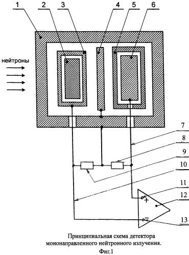 Детектор мононаправленного нейтронного излучения