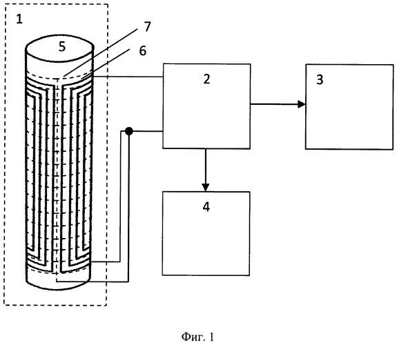 Устройство ядерно-магнитного каротажа