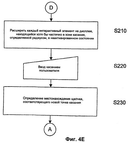 Способ и устройство выбора объекта на экране дисплея