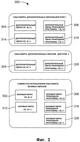 Размещение программного обеспечения в больших сетевых системах