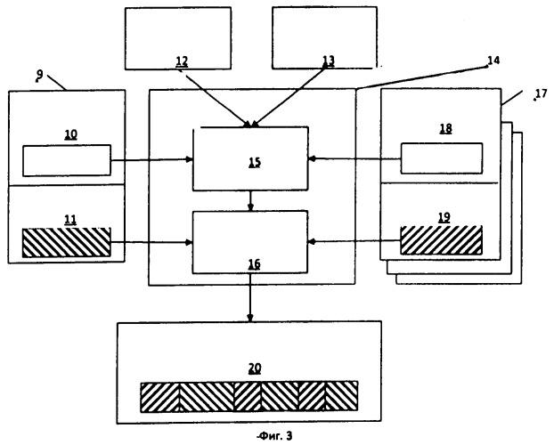 Способ управления интеграцией контекстной рекламы и видео и система для его реализации