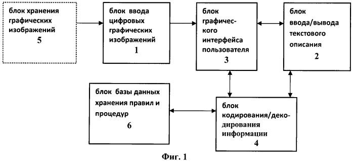 Способ внесения дополнительной информации в цифровые графические изображения (варианты)