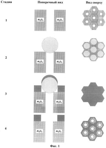Способ получения массивов наноколец