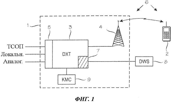 Способ и устройство для осуществления связи со сквозным шифрованием