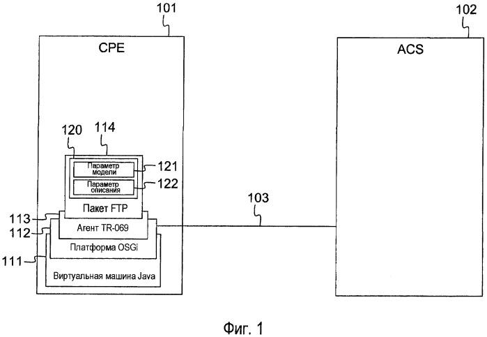Прикладной модуль и сервер удаленного управления с моделью описания параметров