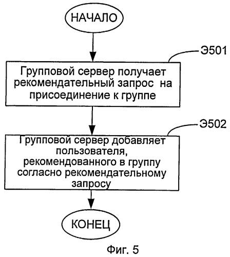 Система, способ и клиент для присоединения к группе