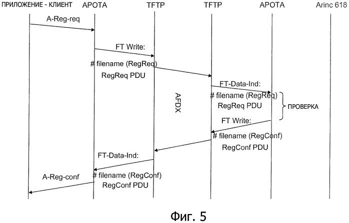 Маршрутизатор acars для удаленных бортовых приложений