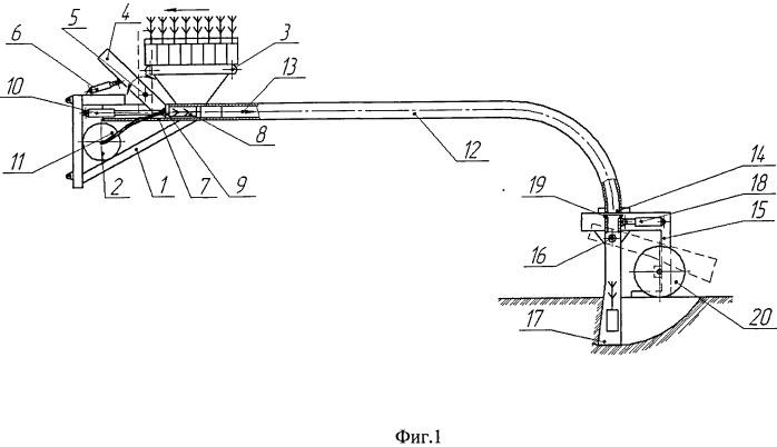 Адаптивно-модульная лесопосадочная машина