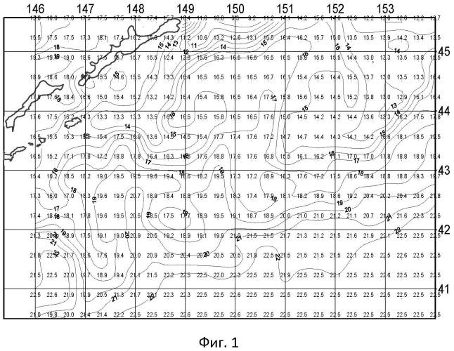 Способ мониторинга и прогноза мест скоплений пелагических рыб-планктонофагов