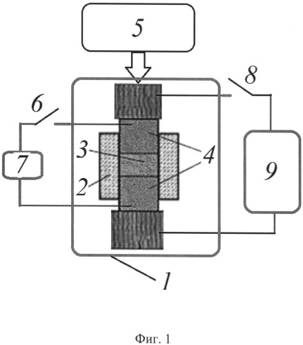 Способ получения консолидированных порошковых материалов