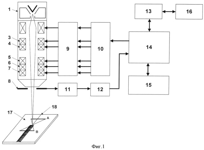 Способ контроля электронно-лучевой сварки