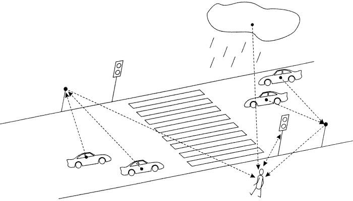 Способ повышения безопасности пешеходных переходов
