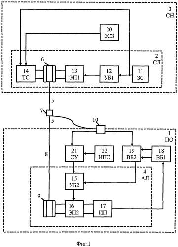 Способ управления погружением подводного объекта и устройство для его осуществления