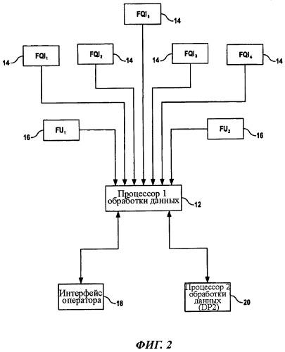 Способ эксплуатации системы управления подачей топлива воздушного судна
