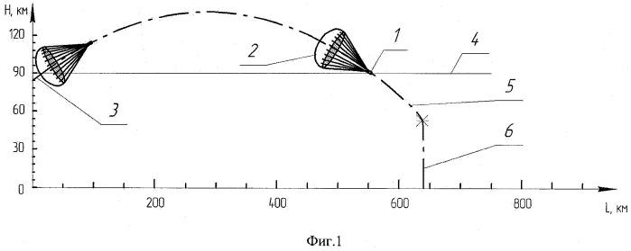 Способ применения парашютной системы для спасения отработанных ступеней ракет-носителей или их частей и спускаемых космических аппаратов