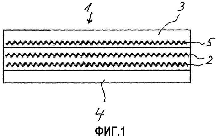 Конвейерная лента для транспортировки горячего материала