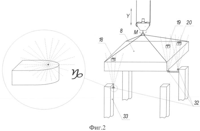 Способ управления положением (позиционирования) груза, перемещаемого подъемным механизмом, не имеющим стационарного положения в пространстве
