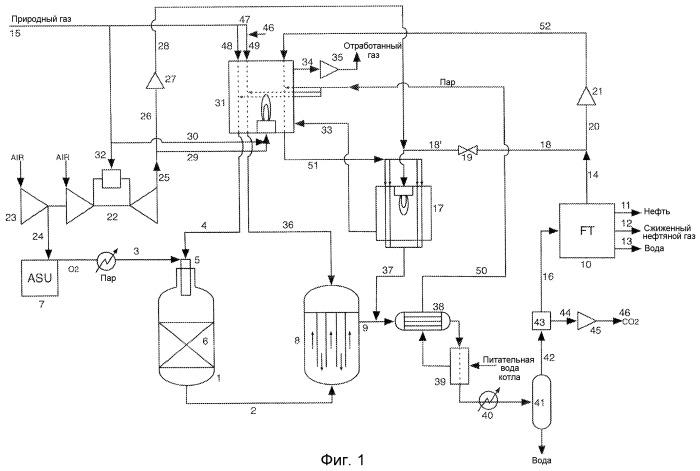 Устройства и способы обработки водорода и монооксида углерода