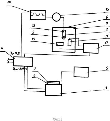 Устройство для определения микробной обсемененности спецодежды