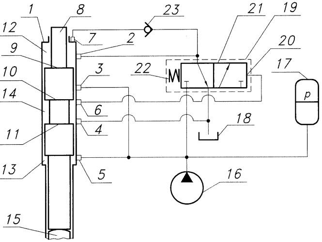 Гидравлическая ударная машина