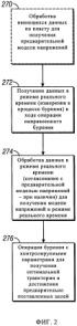 Система и способ коррекции направления ствола скважины на основе поля напряжений