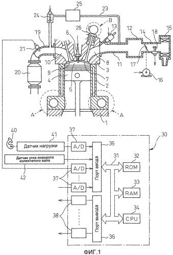 Двигатель внутреннего сгорания с зажиганием искрового типа