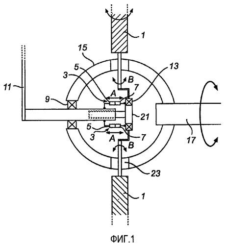 Устройство для изменения наклона лопасти импеллера/пропеллера и вентилятор, содержащий это устройство