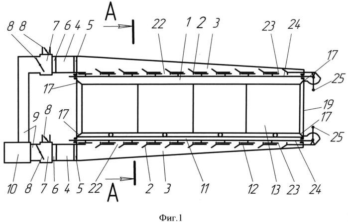Аэрожелоб для сушки продукции растениеводства и пиломатериалов древесины