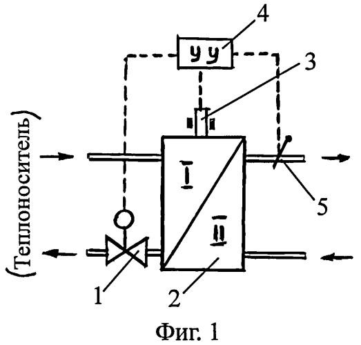 Устройство для предотвращения образования отложений в теплообменнике (варианты)