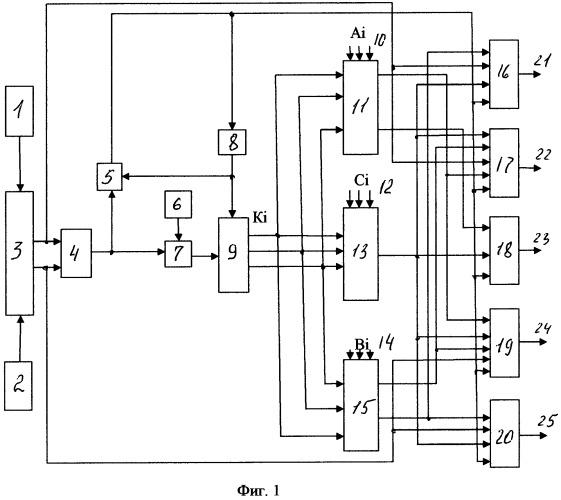 Способ определения защитного боеприпаса, подлежащего пуску, и устройство для его реализации, формирователи известных цифровых чисел