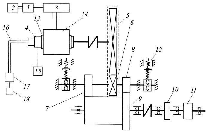 Стенд для моделирования динамических процессов в тяговом приводе локомотива с электропередачей