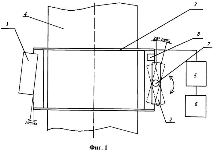 Способ неразрушающего рентгеновского контроля трубопроводов и устройство для его реализации