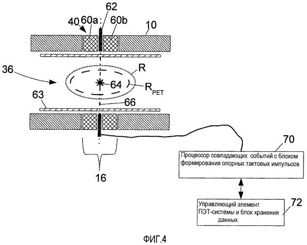 Передающая среда для детекторов излучения, расположенная в изометрической плоскости