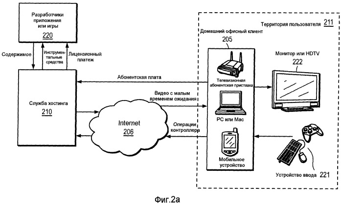 Система для объединения записанного состояния приложения с выводом интерактивного потокового видео приложения