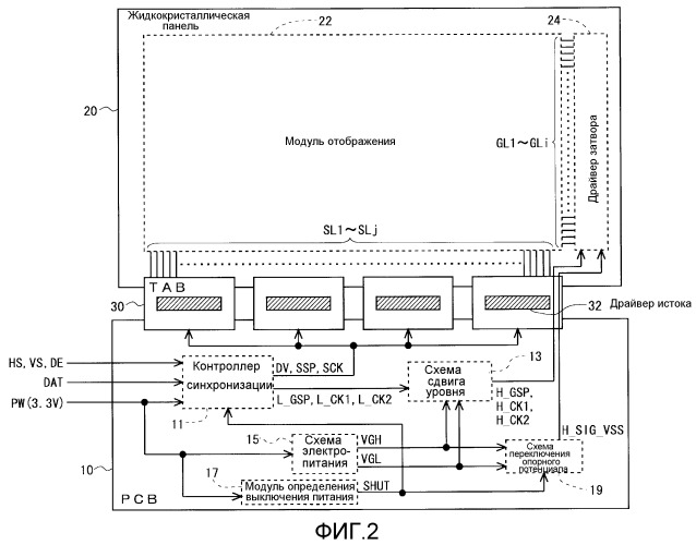 Жидкокристаллическое устройство отображения и способ его возбуждения