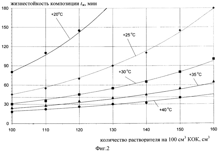 Способ механизированного нанесения гидрофобного покрытия на электроизоляционную конструкцию